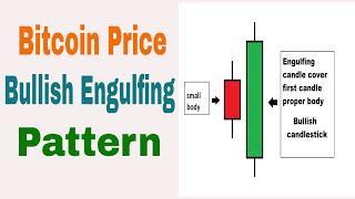 Bitcoin Price and Bullish Engulfing Pattern! Technical Analysis in Hindi