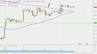 Bitcoin Chart Technical Analysis for 07-09-18