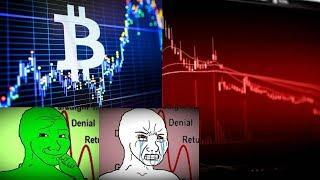 "Bitcoin Price Analysis and Macro Outlook ""the worst and best scenario"""