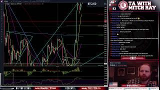 Bitcoin at $7,450! TA With Mitch Ray - Episode 17 - Cryptocurrency Technical Analysis