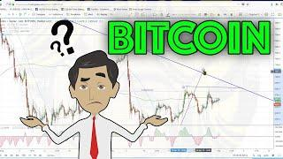 Crazy Things Can Happen in Bitcoin! Nictrades forecast BTC.