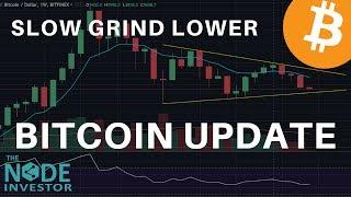 Do We Find a Low This Week? | Bitcoin Chart Update