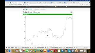 Bitcoin Trading: Smart Money Using Signals that Works!
