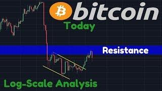Resistance Zone! | Bitcoin Log-Scale Is Flashing A Significant Alert!! | Morgan Stanley BTC Swaps!