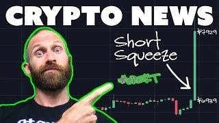 Market Rallies | Short Squeeze Incoming? | $114M Bitcoin to BitMEX