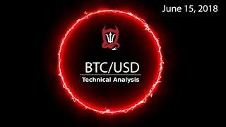 Bitcoin Technical Analysis (BTC/USD) : What a Bull Believes, He Sees...  [06/15/ 2018]