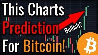 This Chart Has A Big Prediction For Bitcoin - Bullish!