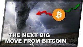 The Next Move For Bitcoin & Cryptocurrency | Daily Crypto News 9/25/2018