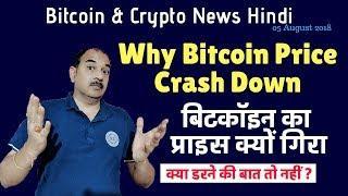 Latest update, Why Bitcoin Crash Down, बिटकॉइन का  प्राइस क्यों गिरा, क्या डरने की बात तो नहीं ?