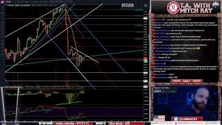 Bitcoin Descending Broadening Wedge. Episode 100! - Cryptocurrency Technical Analysis