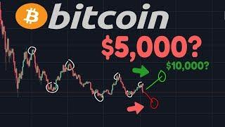 $5,000?! Where Is Bitcoin Going Right Now? Support & Resistance Levels