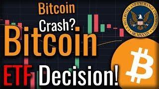 Will A Bitcoin Crash Follow A Proshares Bitcoin ETF Denial?
