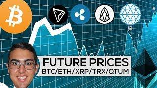 Future Prices: Bitcoin ($BTC), Ethereum ($ETH), Ripple ($XRP), Tron ($TRX), EOS ($EOS), Qtum ($QTUM)