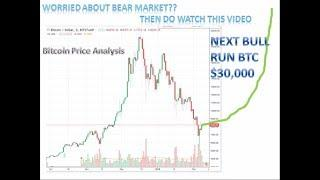 Must watch - how crypto market works? can Bitcoin achieve $30,000 mark?