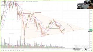 Bitcoin Brief - SEC Statements, Wall Street in Bitcoin & Mining Pool Decentralization