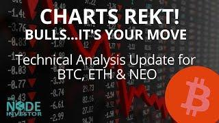 Technical Analysis Update for BTC & ETH 8.14.18 | Another Bear Flag?