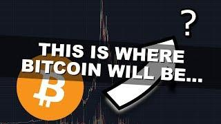 The Only Bitcoin Price Prediction That You Will Need For The Next 2 Years...