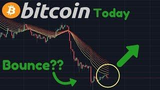 Bitcoin Bounce | Short Positions Are Increasing Rapidly!!