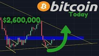 Ready To Move?? | $2.6 Million Per Bitcoin In A Few years!!