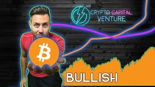 Bitcoin Moving BULLISH - Power Of Moving Averages