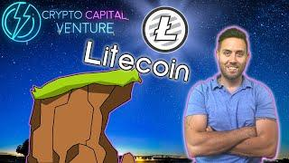 Litecoin At It's Breaking Point