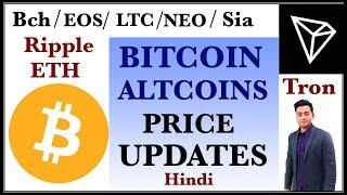 BITCOIN BTC ALTCOIN PRICE UPDATE HINDI LATEST NEWS ANALYSIS