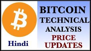 bitcoin btc price update technical analysis live chart hindi
