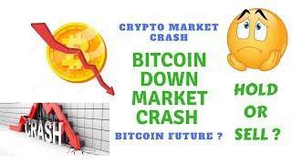 Bitcoin and altcoin crash market update bitcoin future अब क्या होगा ?