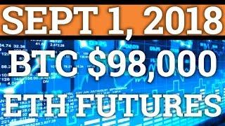 STUDY PROVES $98,000 BITCOIN POSSIBLE? ETH FUTURES! MONERO + BTC PRICE | CRYPTOCURRENCY NEWS 2018