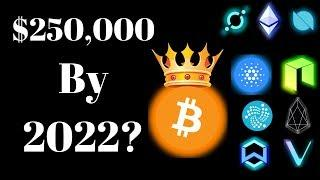 Bitcoin Review - #1 Cryptocurrency, $250,000 Possible?