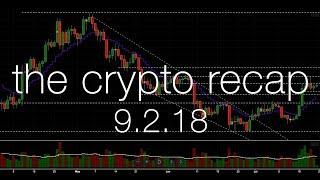 Bitcoin bears ready to go on the offensive? - 9.2.18 Bitcoin (XBT) technical analysis