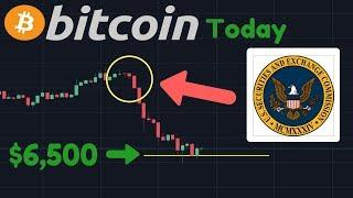 Bitcoin CRASH After News Of ETF Being Delayed! Fundamentals Vs. Technicals | Altcoins Bleeding!!