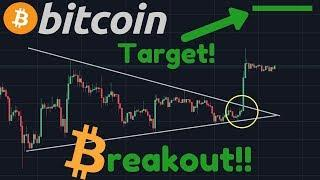THE BREAKOUT IS HAPPENING!! Next Test $7,000?? [Bitcoin Today]