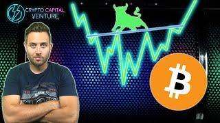 Bitcoin Reverse Head & Shoulders - BTC Bottom
