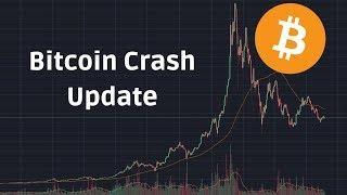 Bitcoin Crash Update June 2018