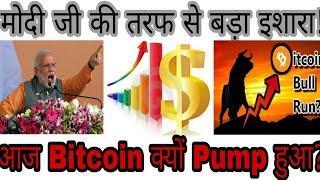 News 279-क्या सच में Bitcoin Bull Run आ गया?अगले तीन महीनों में धूम-धड़ाका हो सकता है?By रितेश सिंह