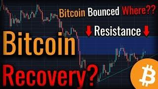Bitcoin Bottomed As Crypto Markets Attempt Recovery!
