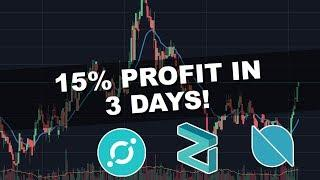 How To Make 5% Per Day Trading Cryptocurrency   Million Dollar Trading Challenge   Week #1
