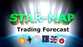 ???? LIVE Crypto Forex Bot Forecast Analysis [Bitcoin Ethereum Litecoin €Euro £Pound  ¥Yen]