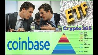 Winklevoss Twins Bitcoin Secret  - Crypto ETFS are coming!