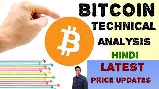BITCOIN TECHNICAL ANALYSIS LIVE CHART BTC PRICE UPDATES HINDI
