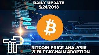 Bitcoin Crash Continues, $25k By The End Of 2018? | Daily Update 5/24/2018