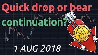 #BTC #BTCUSD Technical Analysis - 1 aug 2018