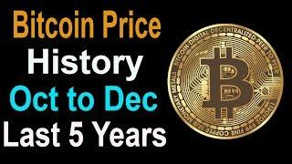 Bitcoin Price History Oct to Dec Last 5 Years in Hindi