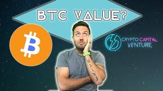 What Should Bitcoin Really Be Worth?