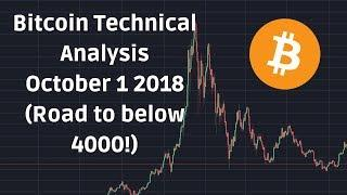 Bitcoin Price Technical Analysis October 1 2018