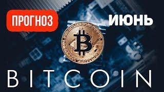 ????????Прогноз БИТКОИНА на основе ФЬЮЧЕРСНЫХ УРОВНЕЙ и анализ БИТКОИНА, НОВОСТИ bitcoin в июне BTC/