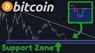 Can Bitcoin Hold This KEY Support Zone?! Triple Bottom? [Bitcoin Today]