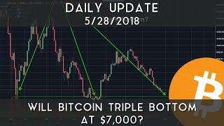 Daily Update (5/28/18) | Will Bitcoin triple bottom at $7,000?
