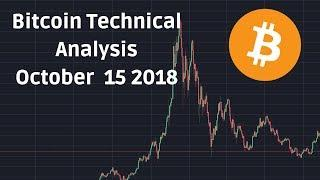 Bitcoin Price Technical Analysis October 15 2018